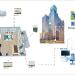Aditel distribuye una solución de automatización integral basada en LonWorks para el sector hotelero