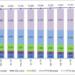 Las líneas de fibra óptica FTTH aumentaron hasta los 11,6 millones en enero de 2021