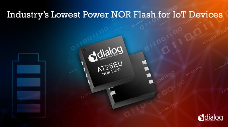 Familia AT25EU de dispositivos SPI NOR Flash.