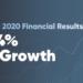 Los ingresos totales de Hikvision aumentaron un 10%, según su informe financiero 2020