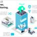 Plataforma de gestión de edificios inteligentes que incorpora nuevas funciones y conectividad mejorada