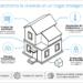 La campaña para instaladores de Niessen oferta sistemas de automatización para las viviendas