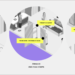 Arranca el proyecto piloto BCNRetailLab para la digitalización de los comercios en Barcelona