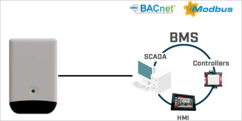 La interfaz de infrarrojos Intesis AC controla el aire acondicionado de las instalaciones con Modbus o BACnet