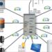 Integración de estaciones de recarga de VE en la gestión energética de los edificios inteligentes con KNX