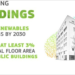 La CE publica una propuesta de Directiva sobre la eficiencia energética que incluye a los edificios