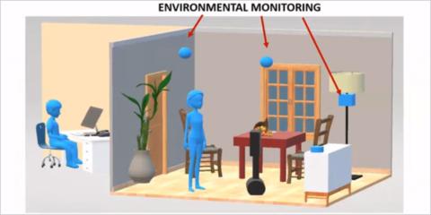 Plataformas abiertas y tecnologías innovadoras en el proyecto Pharaon, para mejorar la calidad de vida de personas mayores en sus viviendas