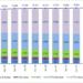 Las líneas de fibra óptica hasta al hogar en España superaron los 12 millones en junio