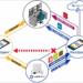 By Demes presenta el nuevo visor HTML bidireccional para el control de las centrales VESTA