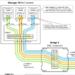 Nuevo estándar IEEE para mejorar la administración de las redes ethernet en remoto